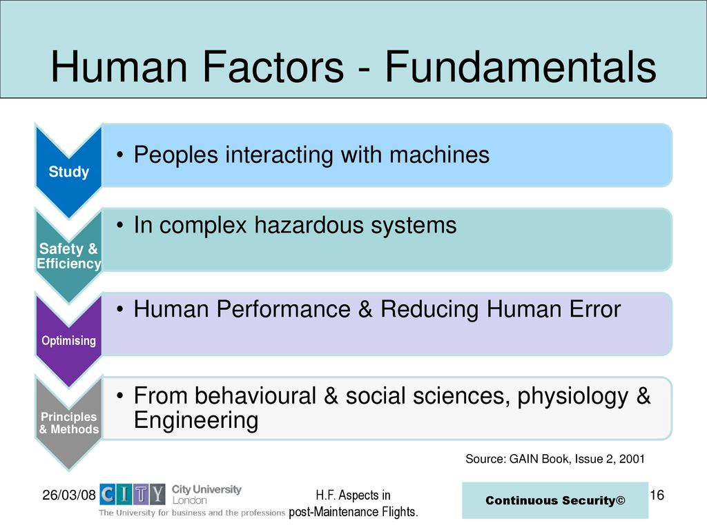 human factors in simple and complex systems second edition