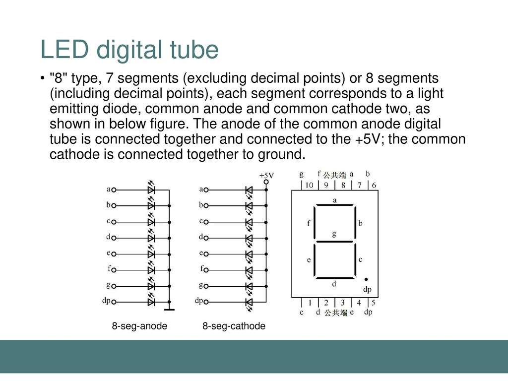Microcontroller 8951s Interface Ppt Download In The Circuit Above Using Seven Segment 7 Commond Anode Type 3 Led Digital Tube 8 Segments