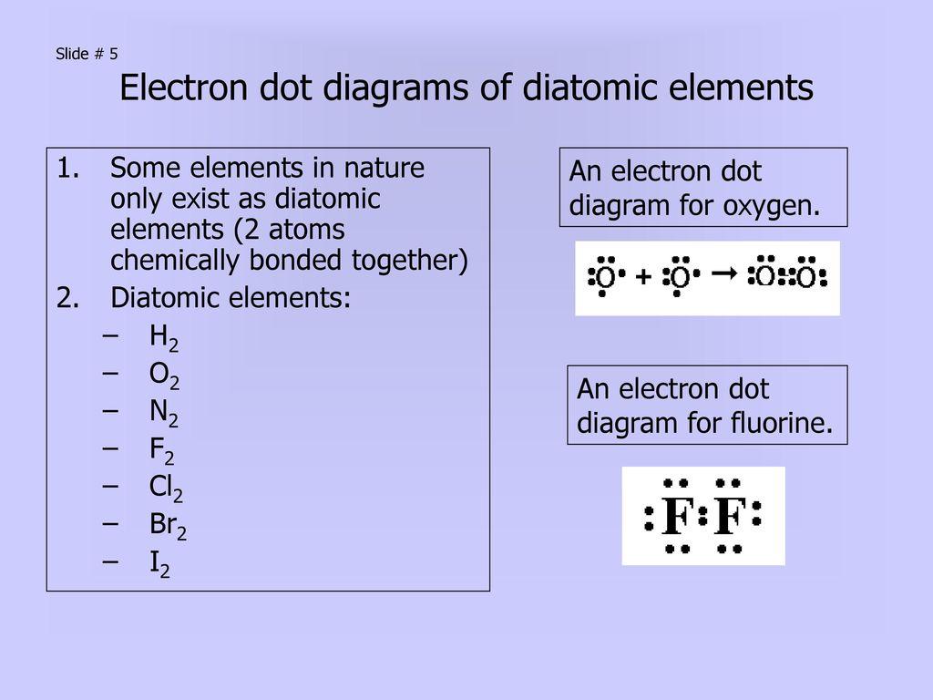 electron dot diagrams of diatomic elements