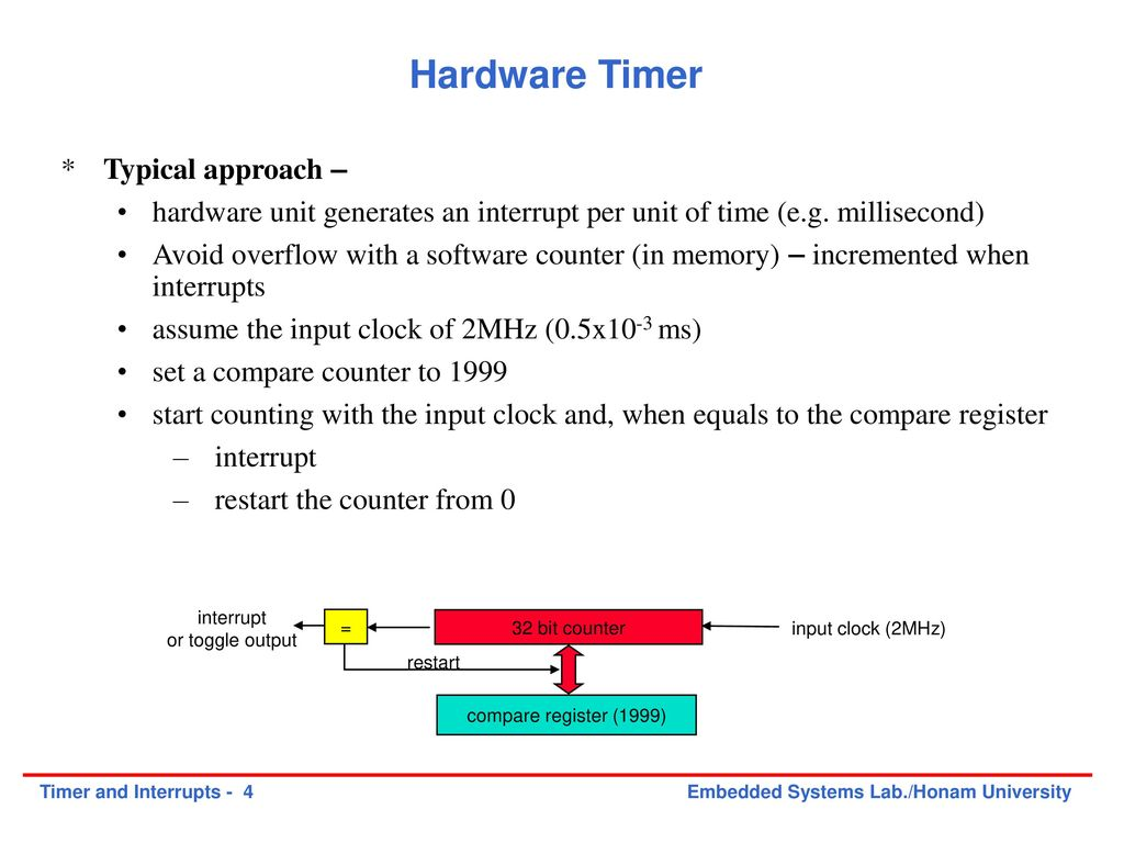 Timer and Interrupts  - ppt download