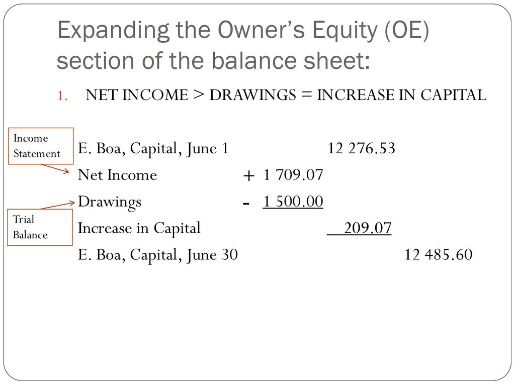 5.3 expanded owner's equity section of the balance sheet - ppt download