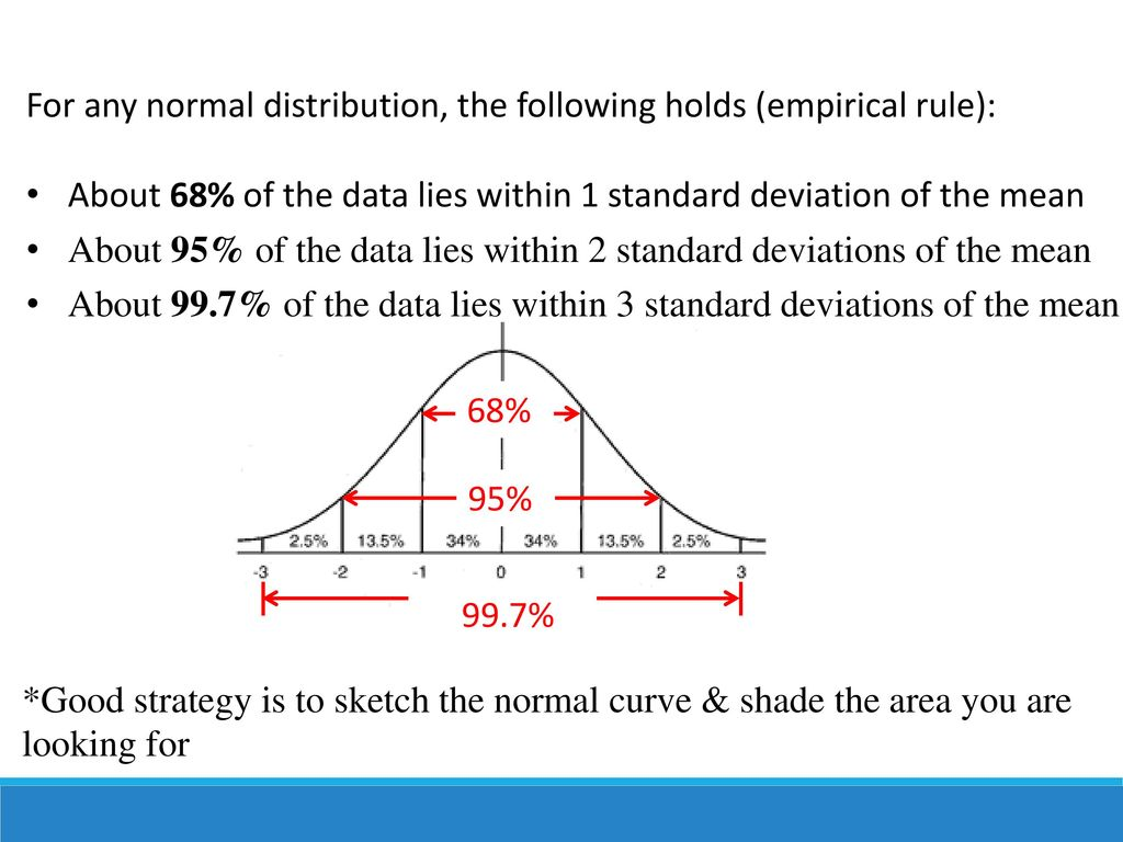 Lesson 15-5 The Normal Distribution - ppt download