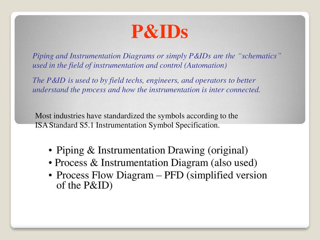 Piping Instrumentation Diagram Symbols Wiring Library Pids Drawing Original Pid