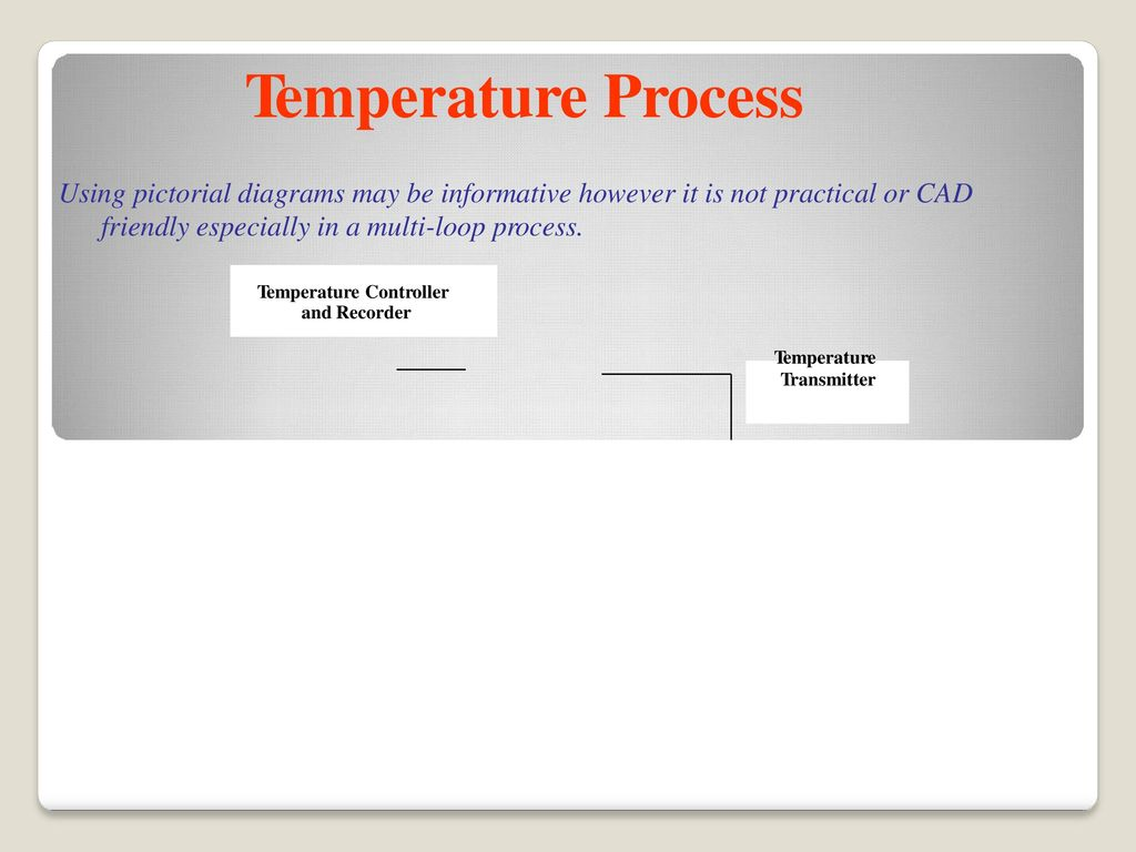 Pid Symbols Ppt Download Pictorial Diagrams Temperature Process Using May Be Informative However It Is Not Practical Or Cad Friendly