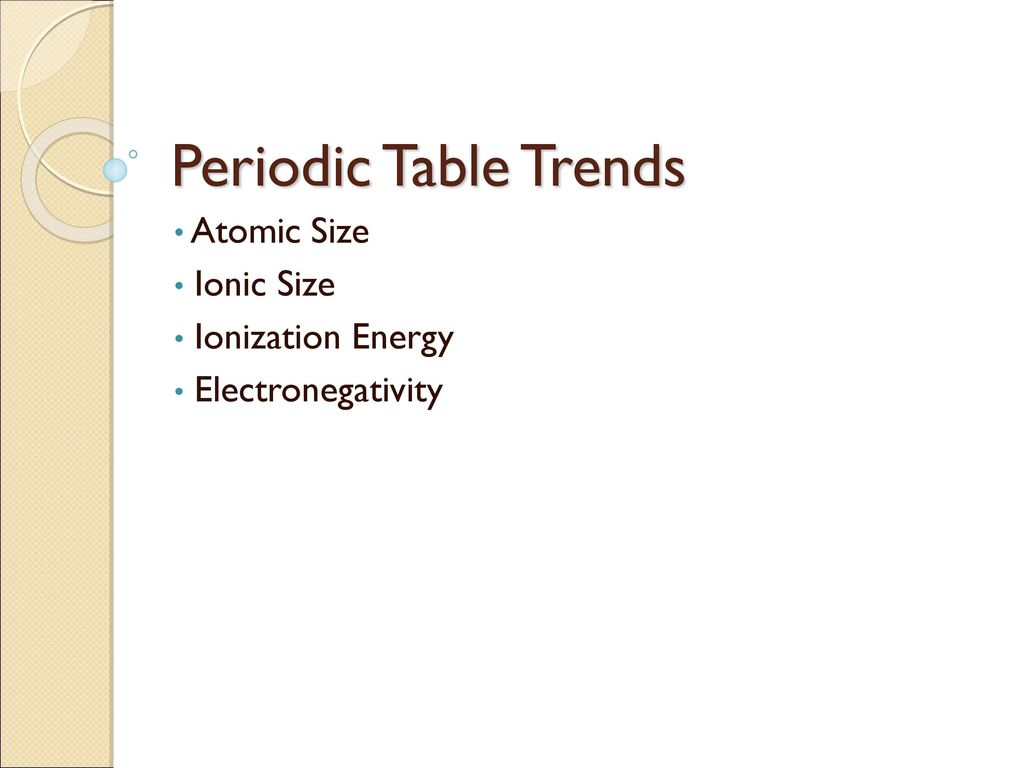 ionic-size-periodic-table