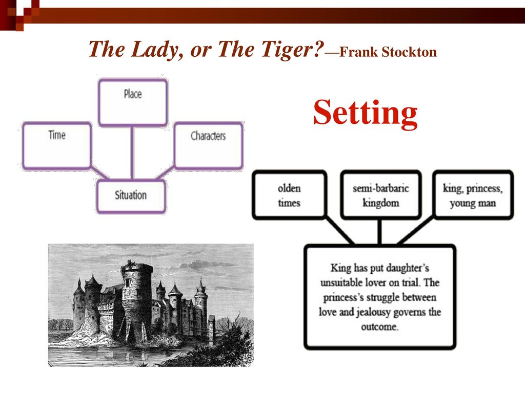 the lady or the tiger by frank r. stockton essay Frank richard stockton was an american writer and humorist, best known today for a series of innovative children's fairy tales that were widely popular during the last decades of the 19th century.