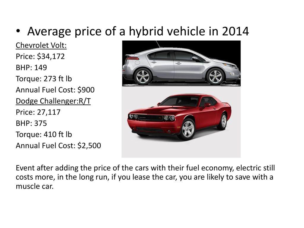 7 Average Price Of A Hybrid