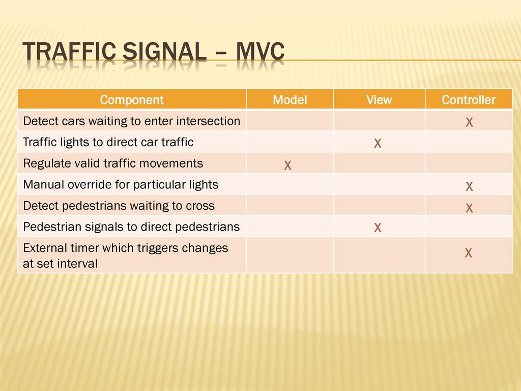 Section 8: Model-View-Controller - ppt download