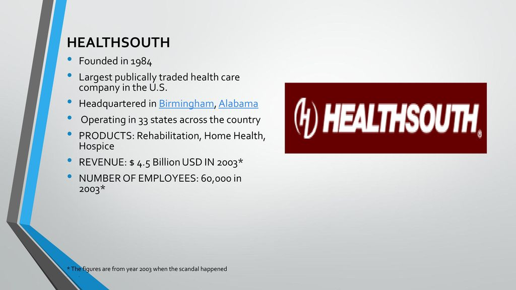 healthsouth accounting scandal summary