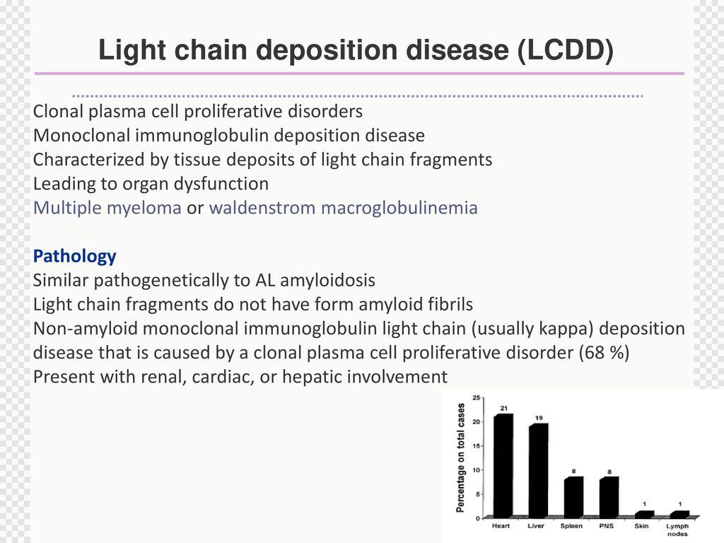 3 Light Chain Deposition ...