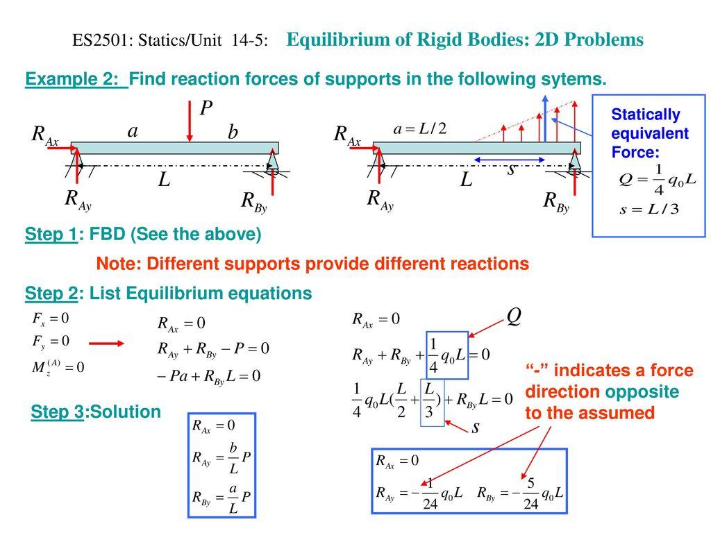 ES2501: Statics/Unit 14-1: Equilibrium of Rigid Bodies: 2D