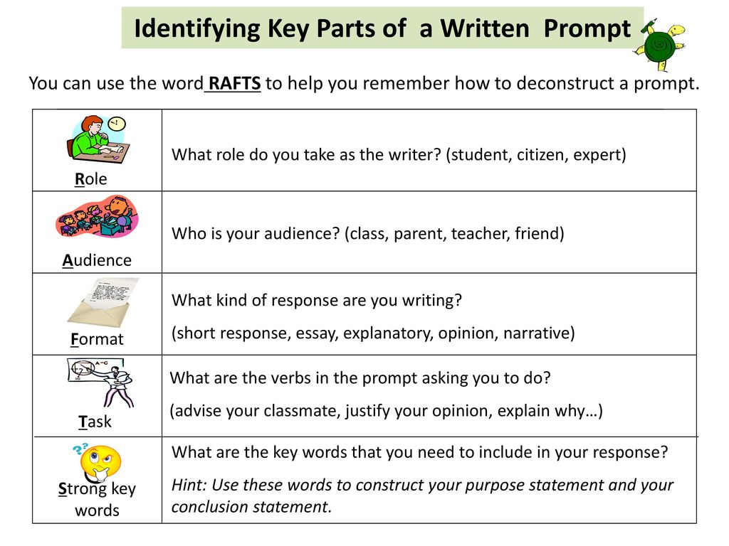 Writing Essays Pull Apart The Prompt Ppt Download [ 768 x 1024 Pixel ]