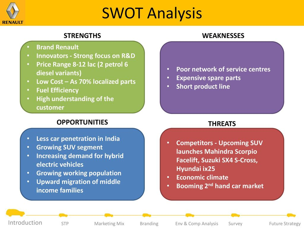 renault swot analysis
