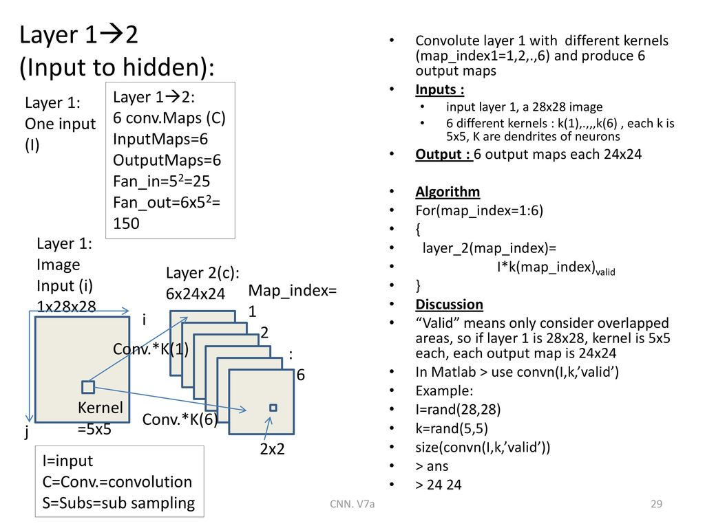 Ch  9: Introduction to Convolution Neural Networks CNN - ppt
