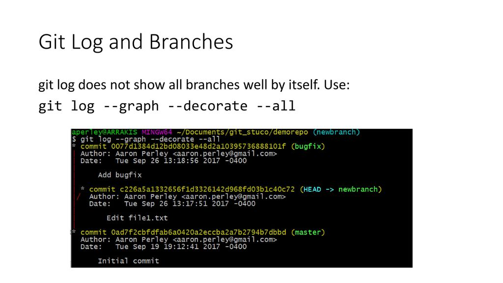 git show all branches