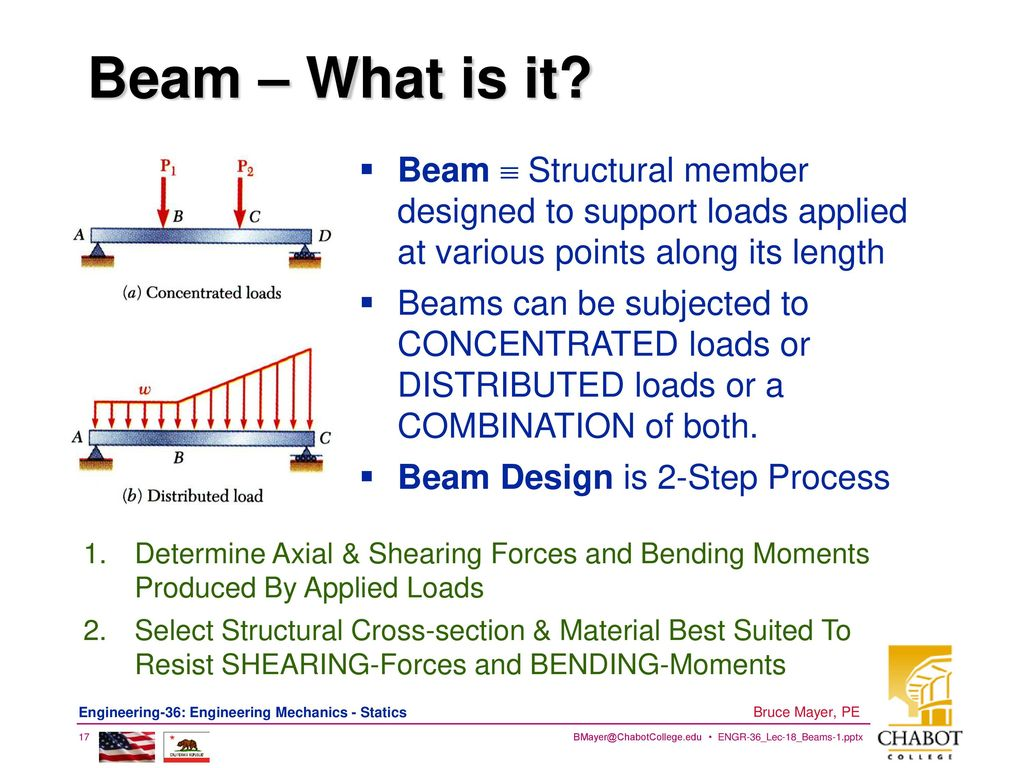 Licensed Electrical Mechanical Engineer Ppt Download Tutorial On How To Calculate Shear Force In Beams Bending 17 Beam
