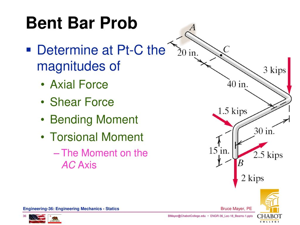 Licensed Electrical Mechanical Engineer Ppt Download Bending And Shear Force Diagrams 36 Bent