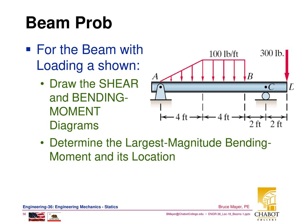 Licensed Electrical Mechanical Engineer Ppt Download Draw The Shear And Bendingmoment Diagrams For Beam Loading 56 Prob With A Shown Bending Moment