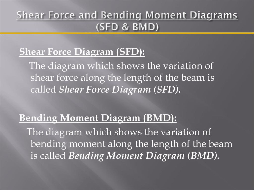 Shear Force And Bending Moment Diagrams Ppt Download 11