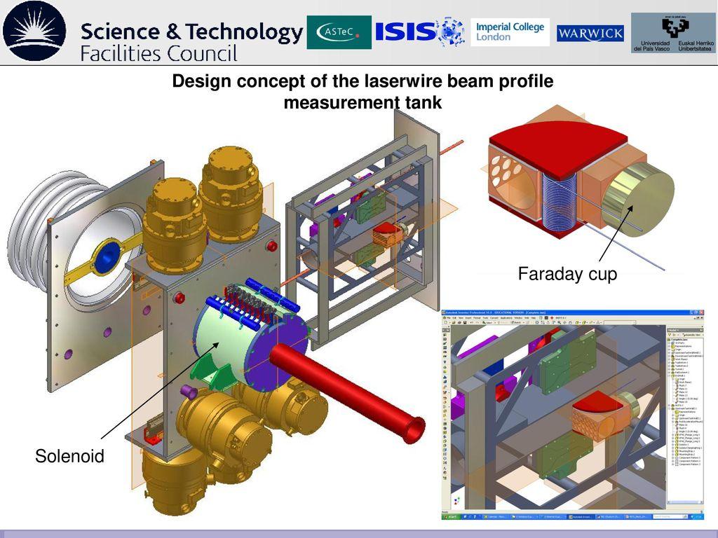 Fets Mechanical Engineering Update Ppt Download Astec Wiring Diagram 6 Design