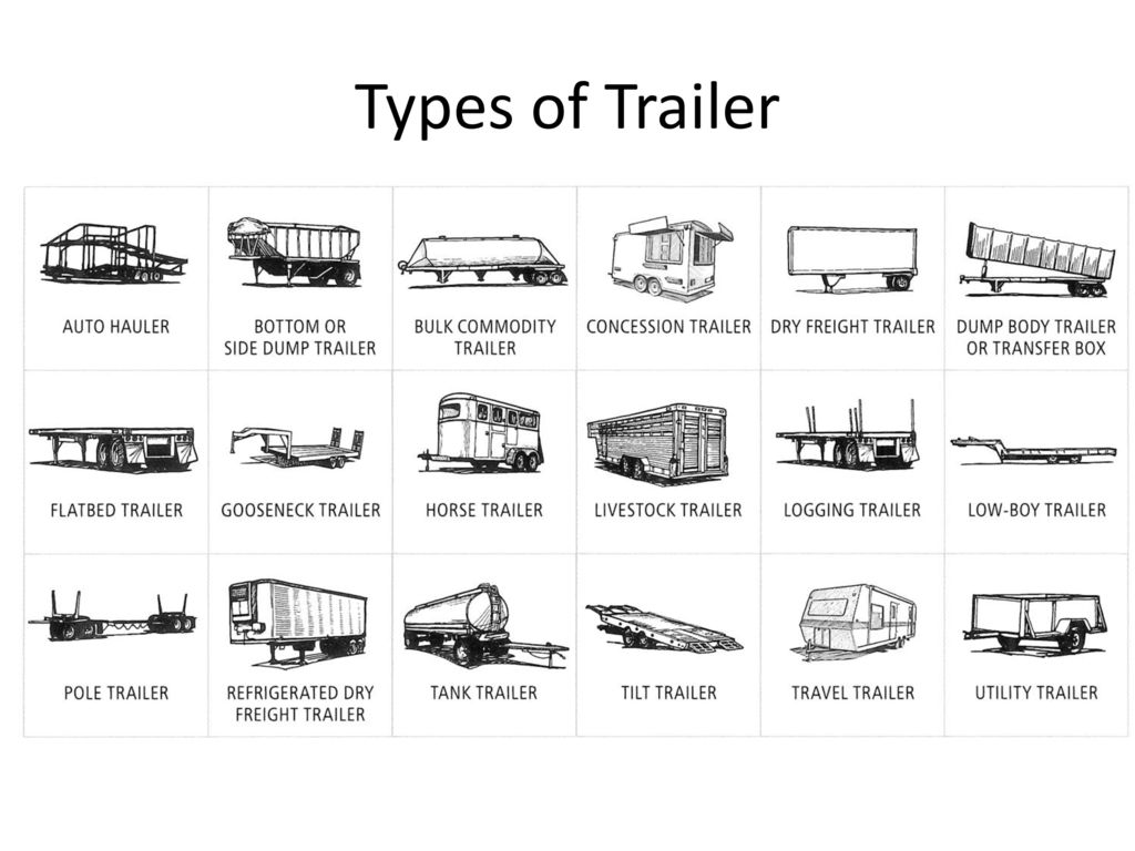 Types Of Tractor Trailers : Tractor trailer design ppt download