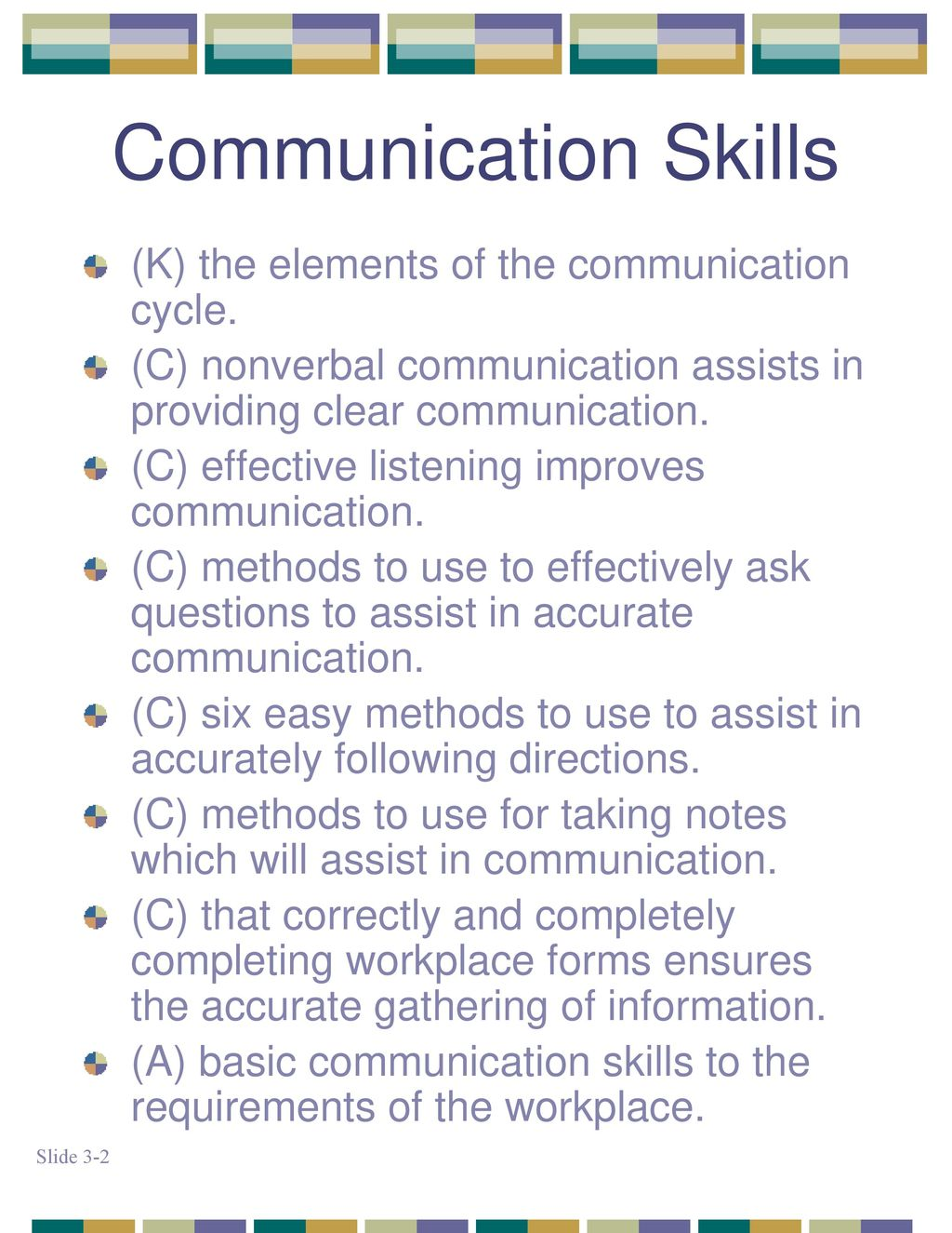 definition of communication - ppt download