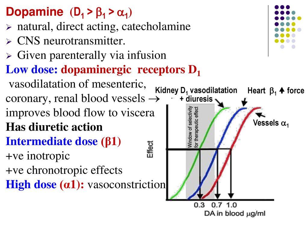 Sympathomimetic drugs (Adrenergic agonists) Pharmacology