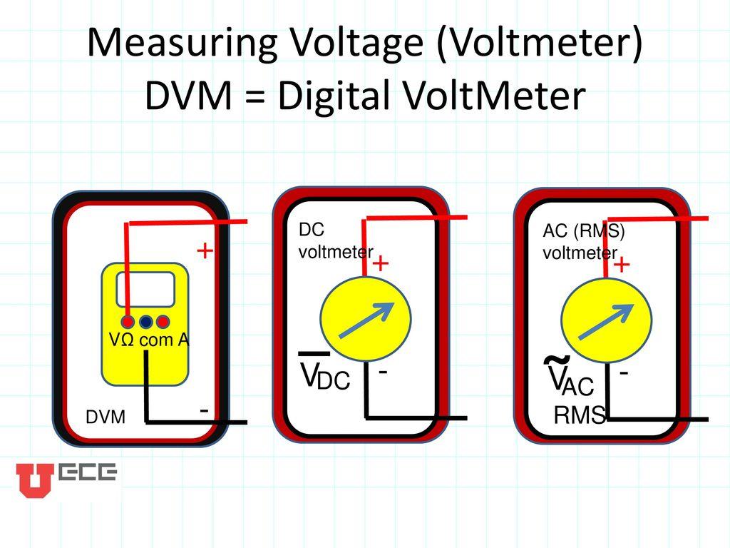 Dr Cynthia Furse University Of Utah Ppt Download Ac Bridge Circuits Metering Electronics Textbook 9 Measuring