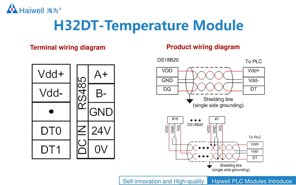 Haiwell PLC Modules Introduce - ppt download