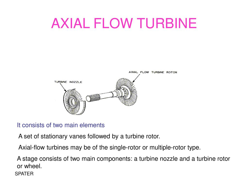 Ae 1351 Propulsion Ii Spater Ppt Download Jet Engine Diagram Of An Axialflow Axial Flow Turbine It Consists Two Main Elements