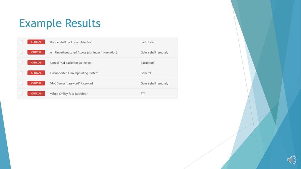 Nessus Vulnerability Scan - ppt download