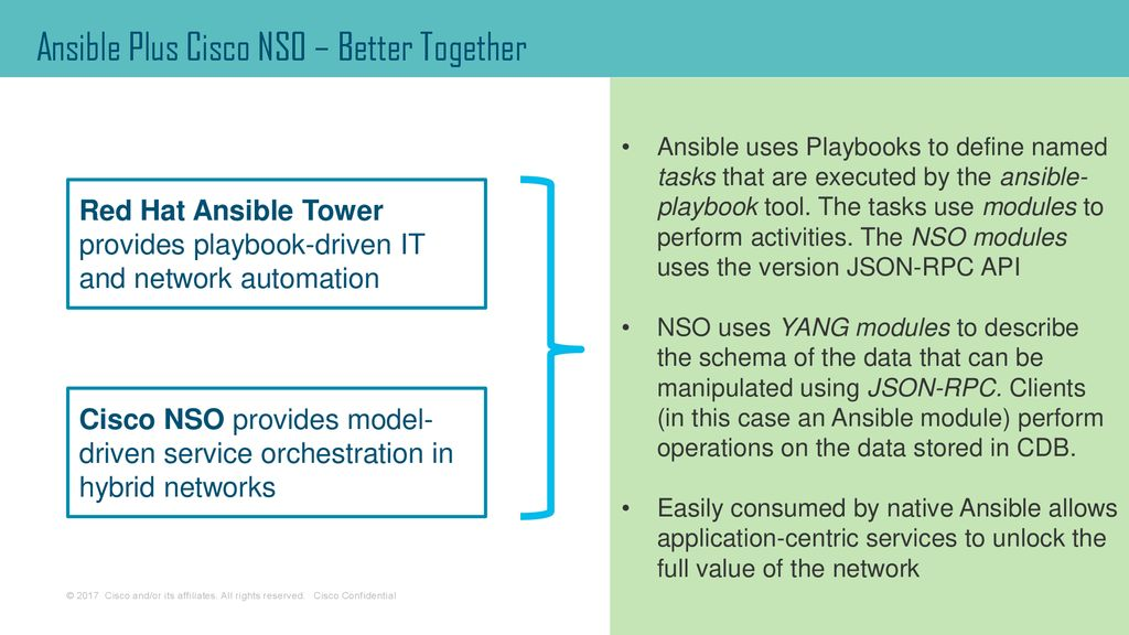Automating Your Network with Ansible and Cisco NSO Enable
