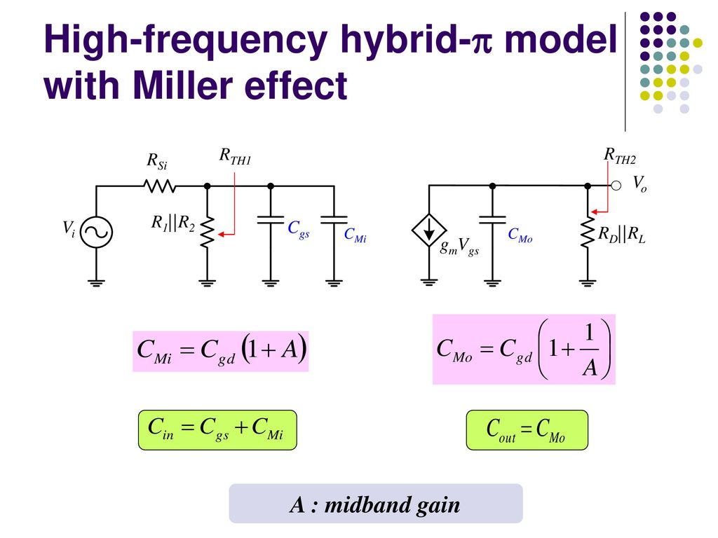 Analogue Electronics I Ppt Download Below Is A Transistor Circuit Which We Will Find The Midband Gain For High Frequency Hybrid Model With Miller Effect