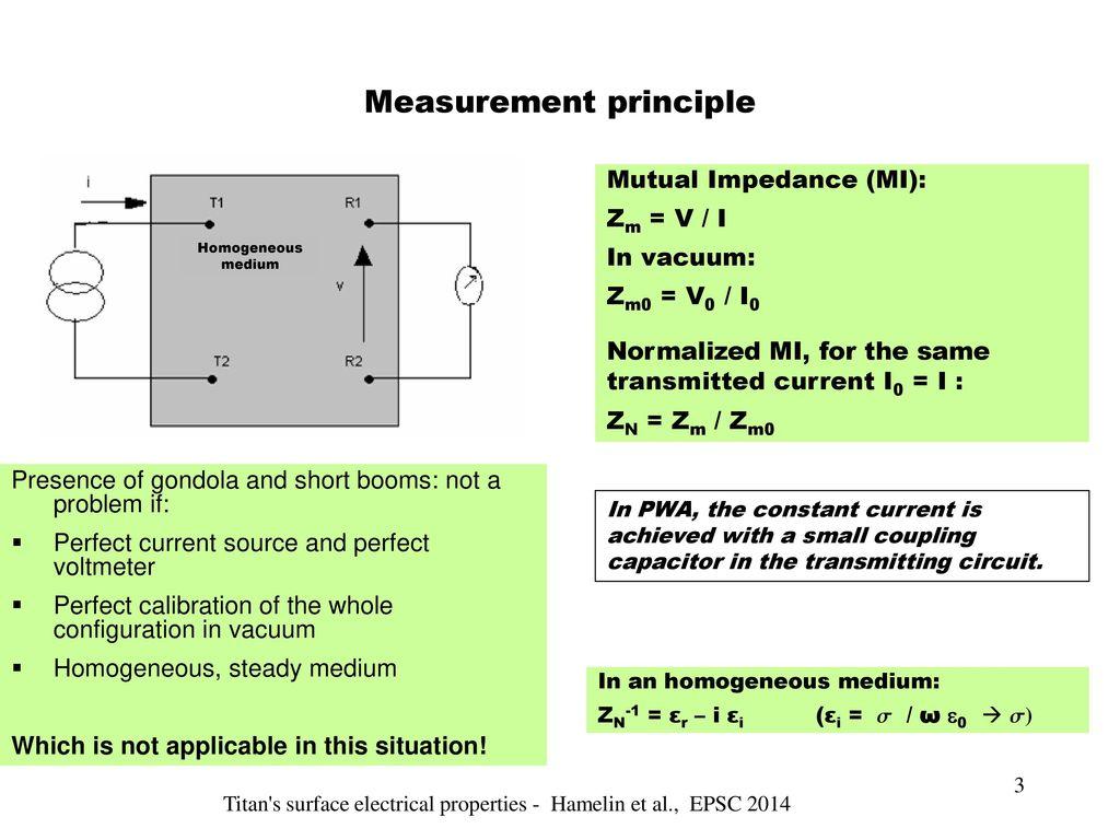 Refining the analysis of the PWA-HASI / Huygens data to