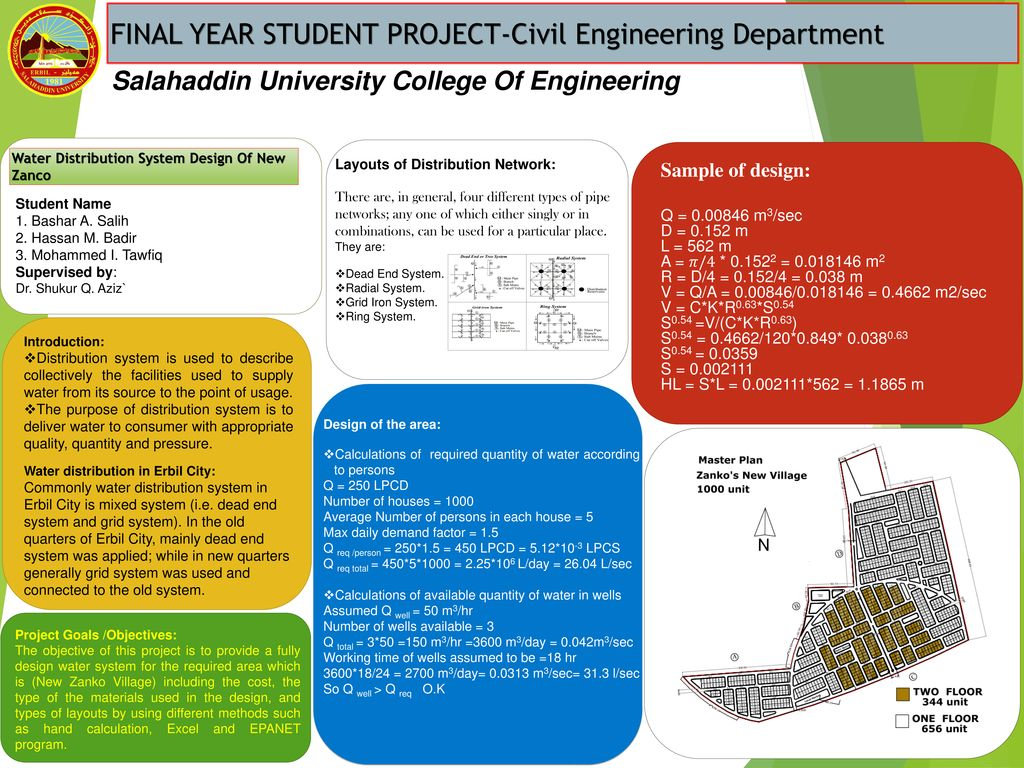 FINAL YEAR STUDENT PROJECT-Civil Engineering Department