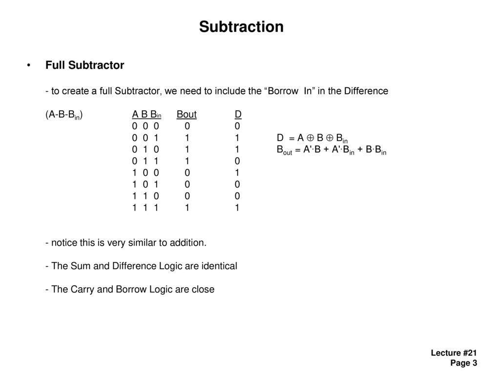 Ece 4110 Sequential Logic Design Ppt Download Diagram For Full Subtractor 3 Subtraction