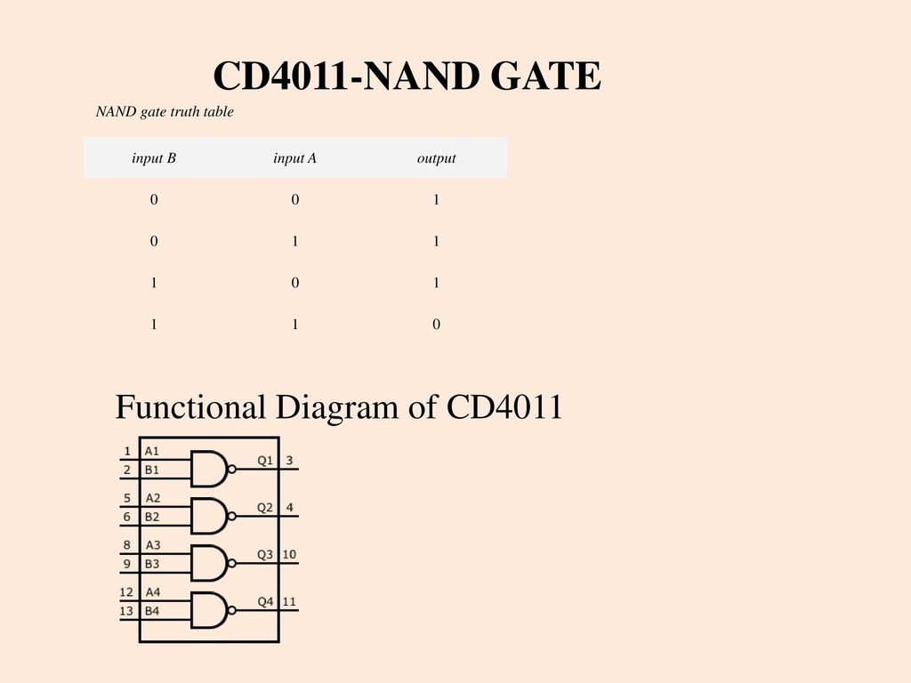 3 Phase Sequence Checker By Led Indication Ppt Download Input And Gate Truth Table Cd4011 Nand Functional Diagram Of