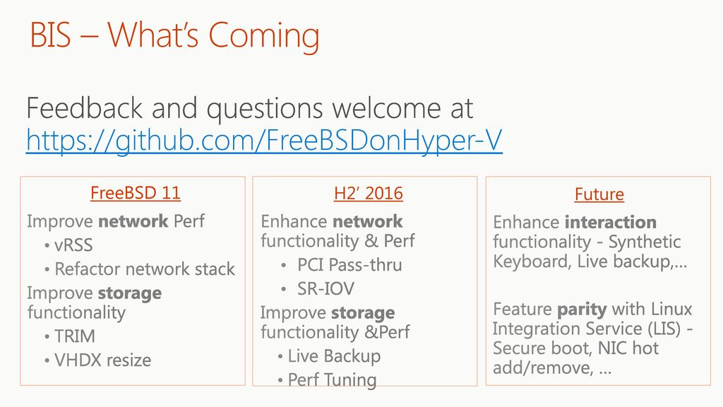 Virtualize Linux and FreeBSD Workloads on Hyper-V and Azure