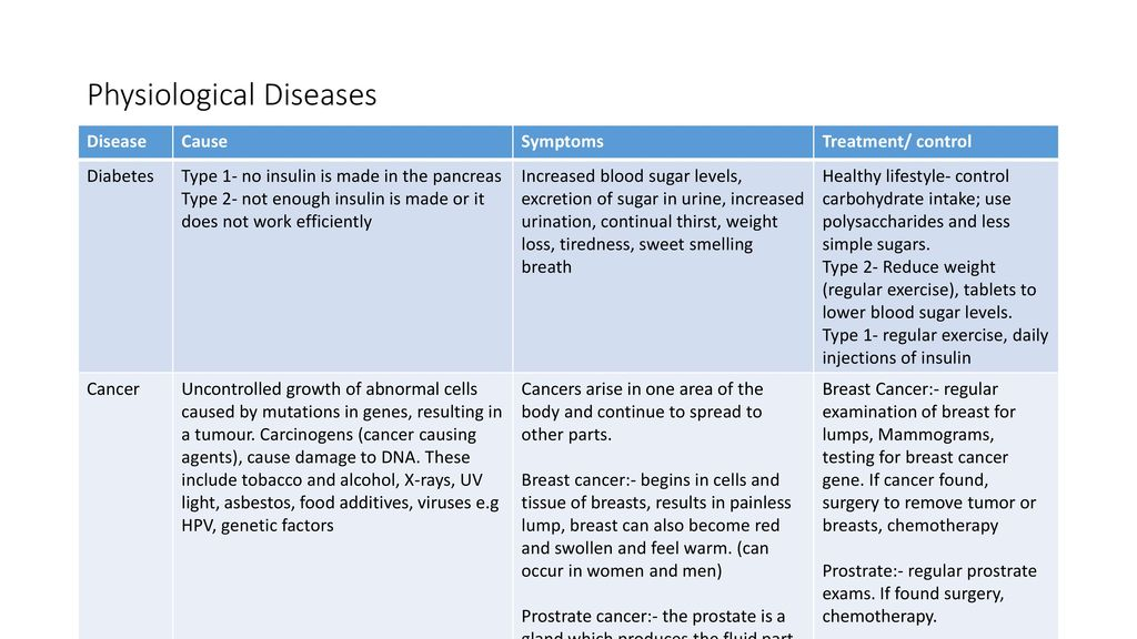 Diseases  - ppt download