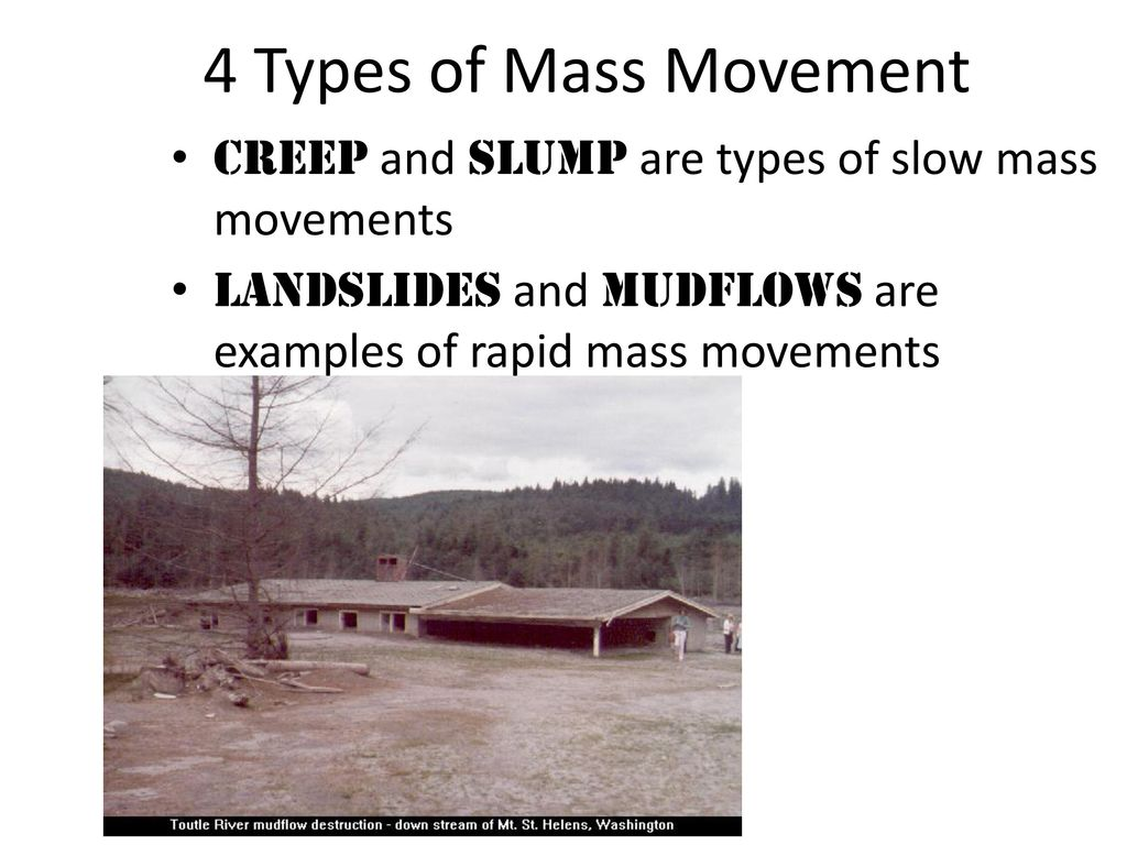 Landslides Mudflow Slump And Creep Are All Examples Of Images
