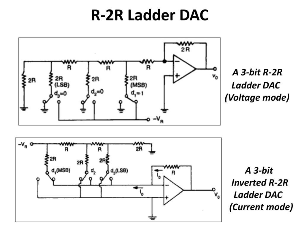 Data Converters Linear Circuits Ssenthil Kumar Dept Of Aero R 2r Ladder Dac Circuit Diagram 13