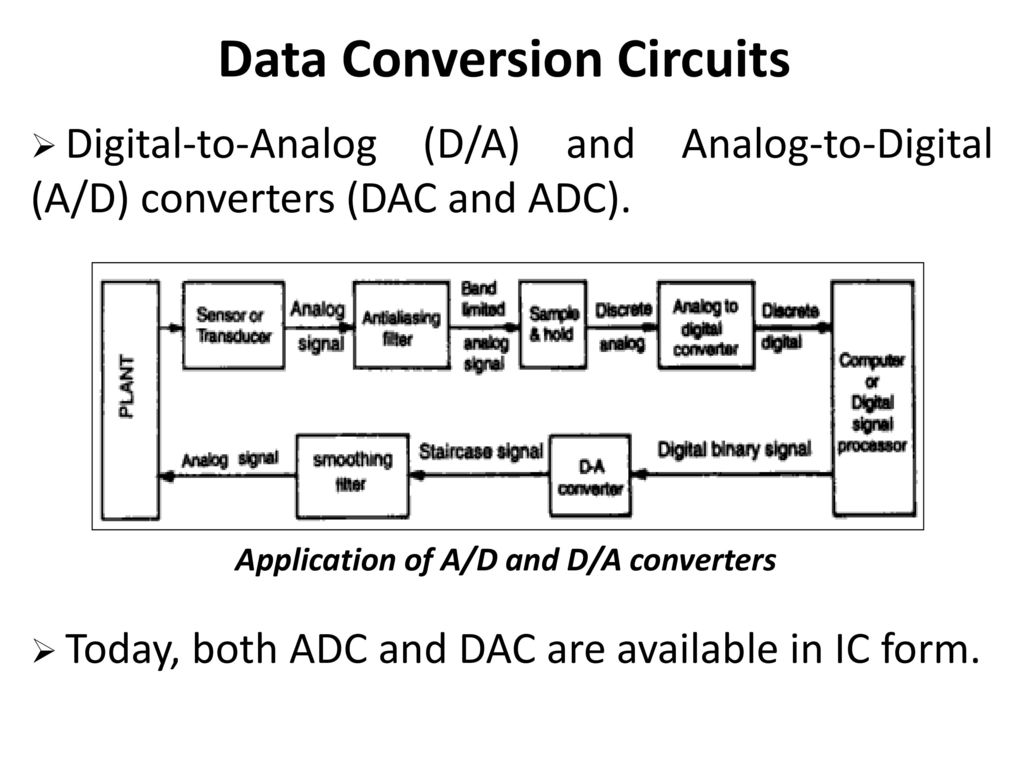 Data Converters Linear Circuits Ssenthil Kumar Dept Of Aero Cmos Integrated Analogtodigital And Digitaltoanalog Conversion