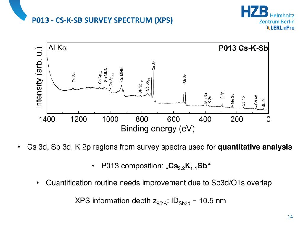 WP12 5: Characterise and optimise performance of Diamond Amplifier