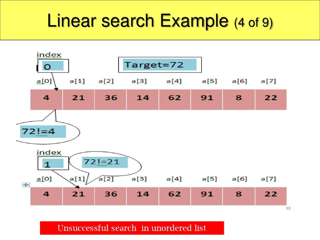 Linear search Example (4 of 9)