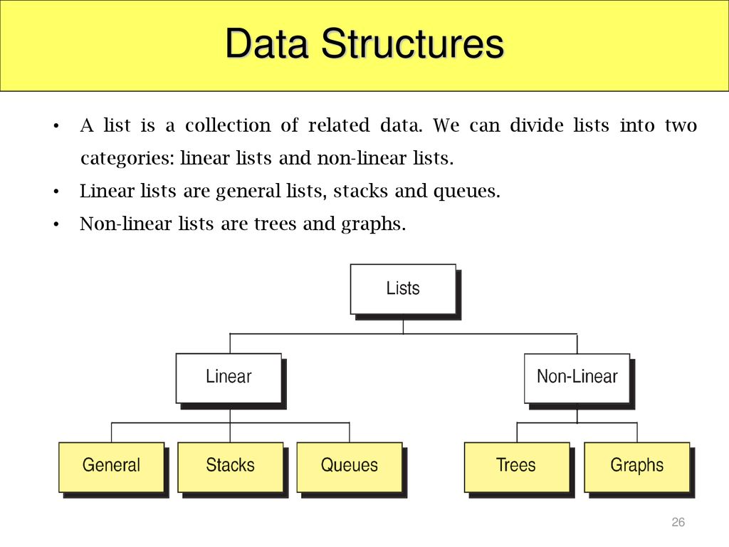 Data Structures A list is a collection of related data. We can divide lists into two categories: linear lists and non-linear lists.