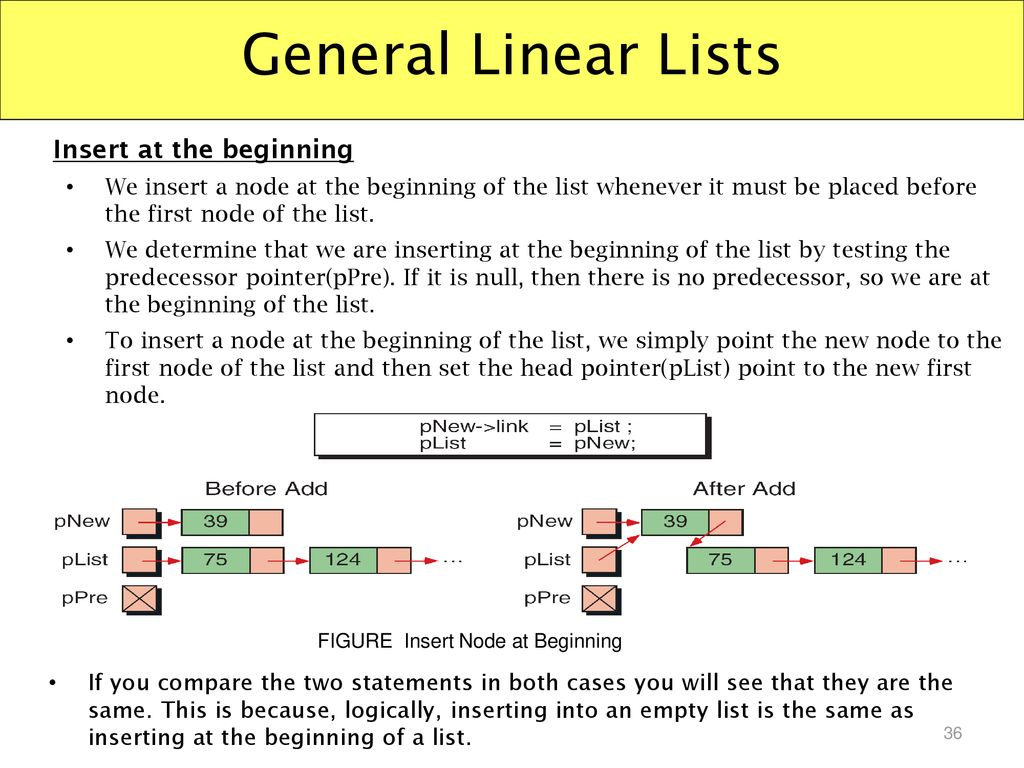 General Linear Lists Insert at the beginning