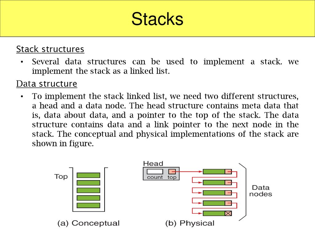 Stacks Stack structures Data structure