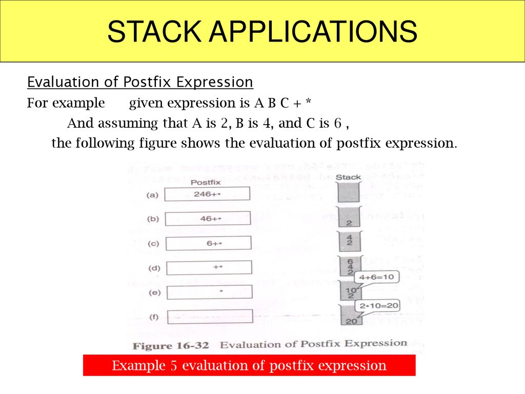 Example 5 evaluation of postfix expression