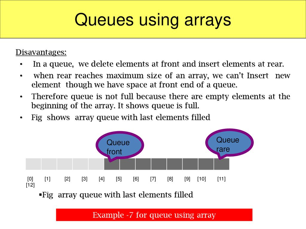 Example -7 for queue using array
