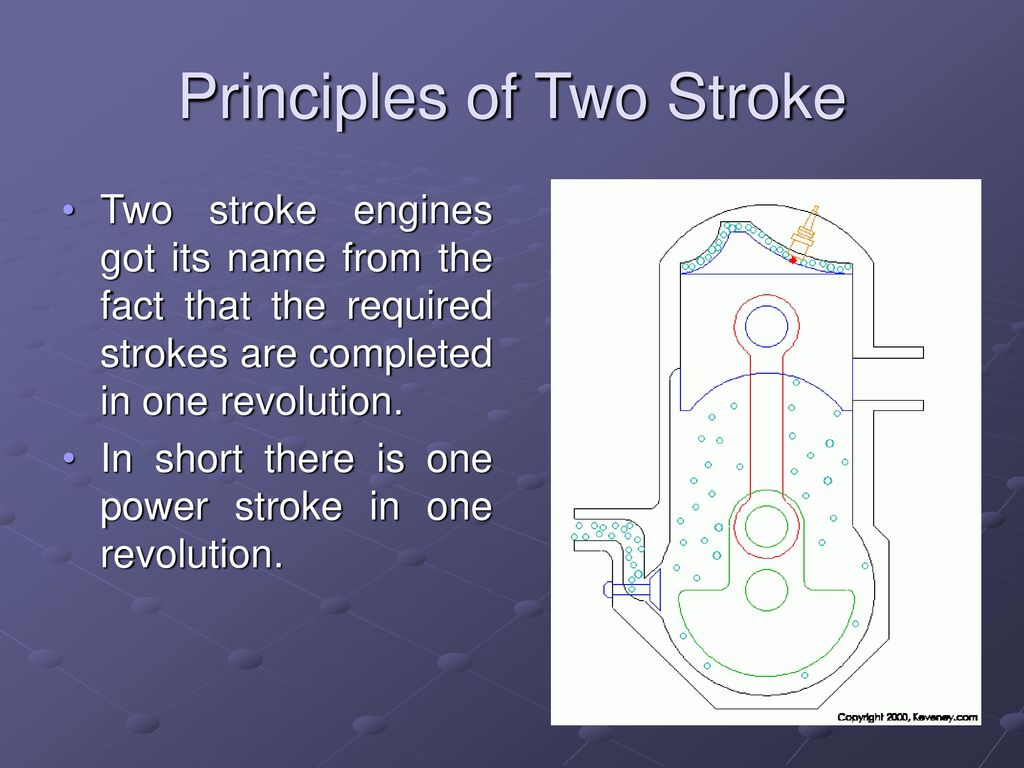 Six Stroke Engine Mohamed Suhail S7 Me Ppt Download Power Diagram Principles Of Two